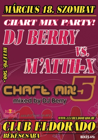 2006.03.18 - Chart Mix Party!